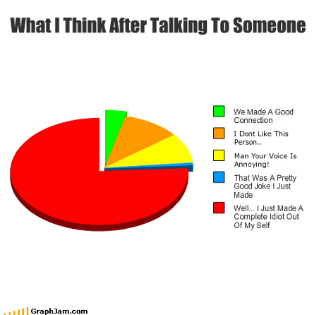 introvert meme on talking to people